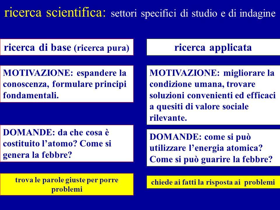 ricerca scientifica: settori specifici di studio e di indagine ricerca di base (ricerca pura) ricerca applicata MOTIVAZIONE: espandere la conoscenza,