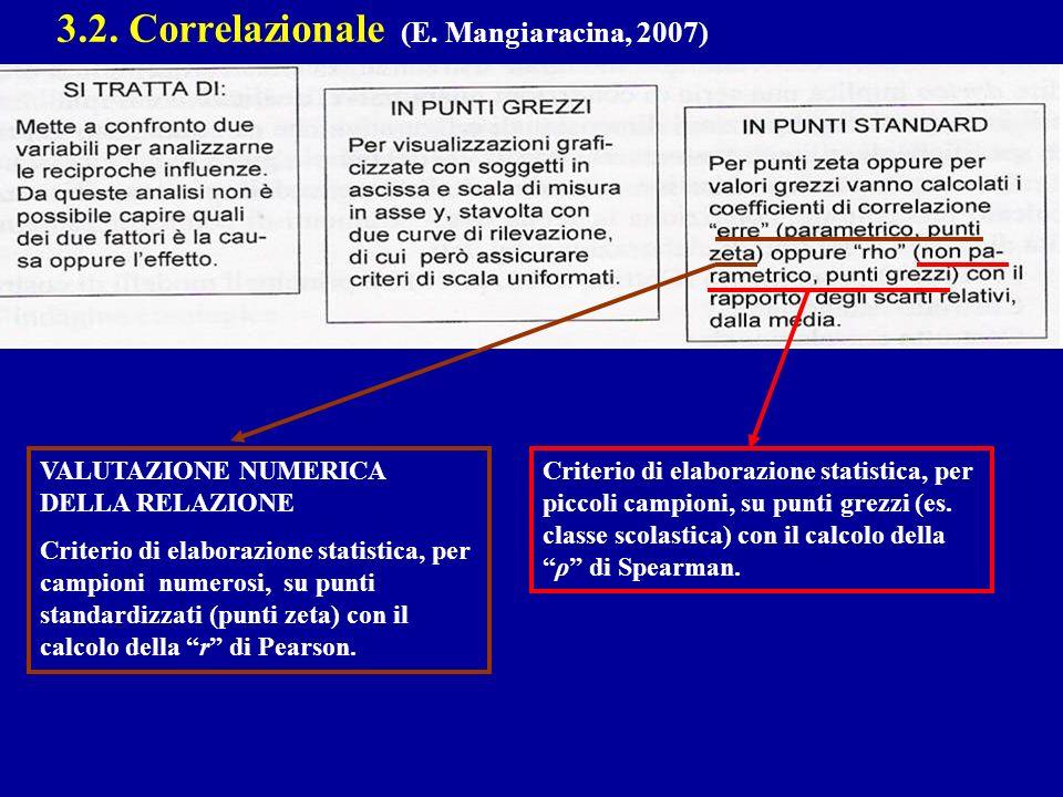 3.2. Correlazionale (E. Mangiaracina, 2007) VALUTAZIONE NUMERICA DELLA RELAZIONE Criterio di elaborazione statistica, per campioni numerosi, su punti