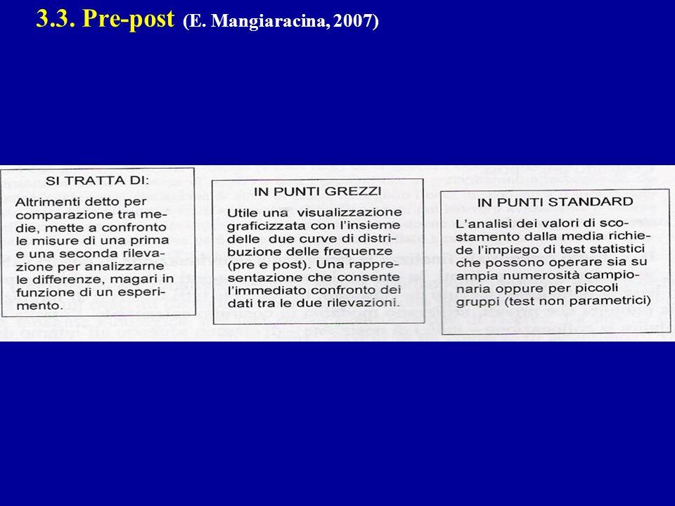 3.3. Pre-post (E. Mangiaracina, 2007)