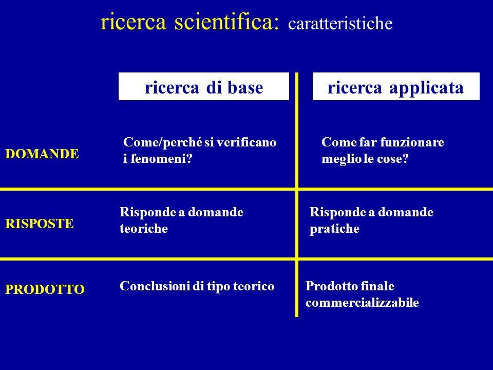 ricerca scientifica: caratteristiche ricerca di basericerca applicata DOMANDE RISPOSTE PRODOTTO Come/perché si verificano i fenomeni? Come far funzion