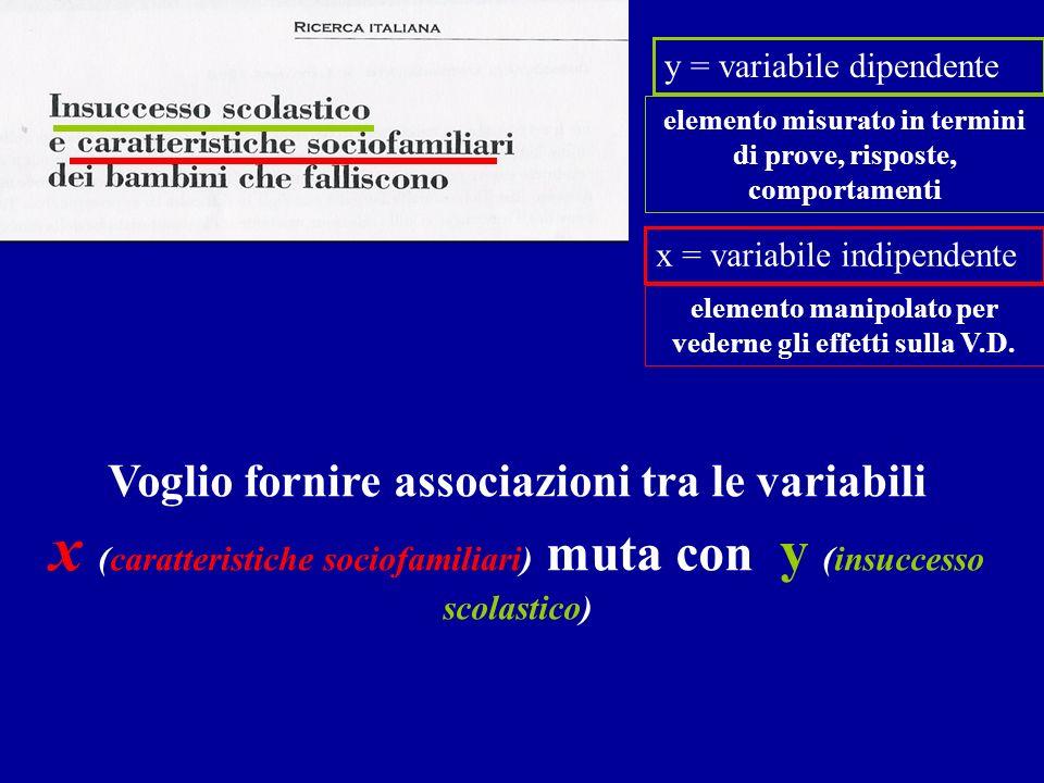 x = variabile indipendente elemento manipolato per vederne gli effetti sulla V.D. y = variabile dipendente elemento misurato in termini di prove, risp