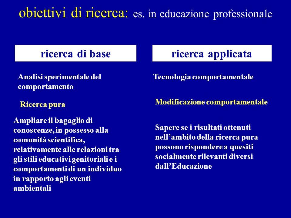 obiettivi di ricerca: es. in educazione professionale ricerca di basericerca applicata Analisi sperimentale del comportamento Tecnologia comportamenta