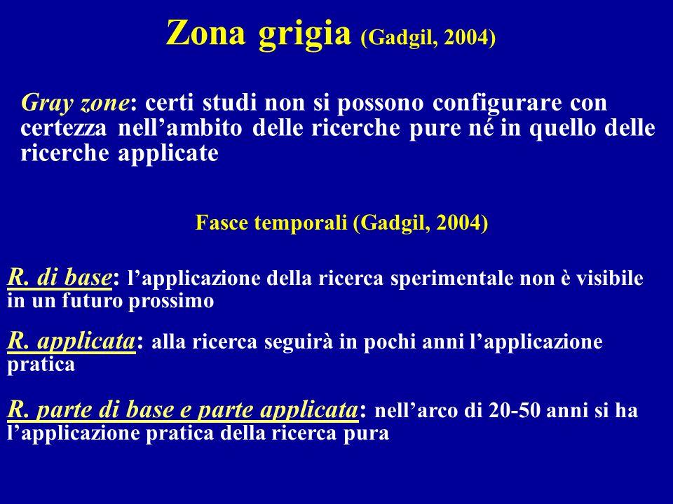 Gray zone: certi studi non si possono configurare con certezza nellambito delle ricerche pure né in quello delle ricerche applicate Zona grigia (Gadgi