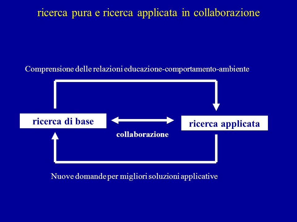 ricerca pura e ricerca applicata in collaborazione ricerca di base ricerca applicata collaborazione Comprensione delle relazioni educazione-comportame