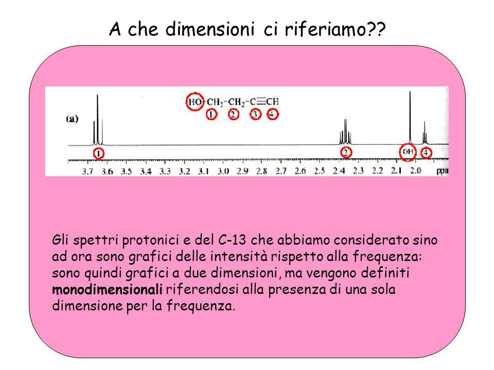 1 H- 1 H COSY: come leggere lo spettro Dal picco sulla diagonale attribuita agli idrogeni in posizione 6 tracciamo una segmento ortogonale all asse delle frequenze sino ad incontrare i cross peak