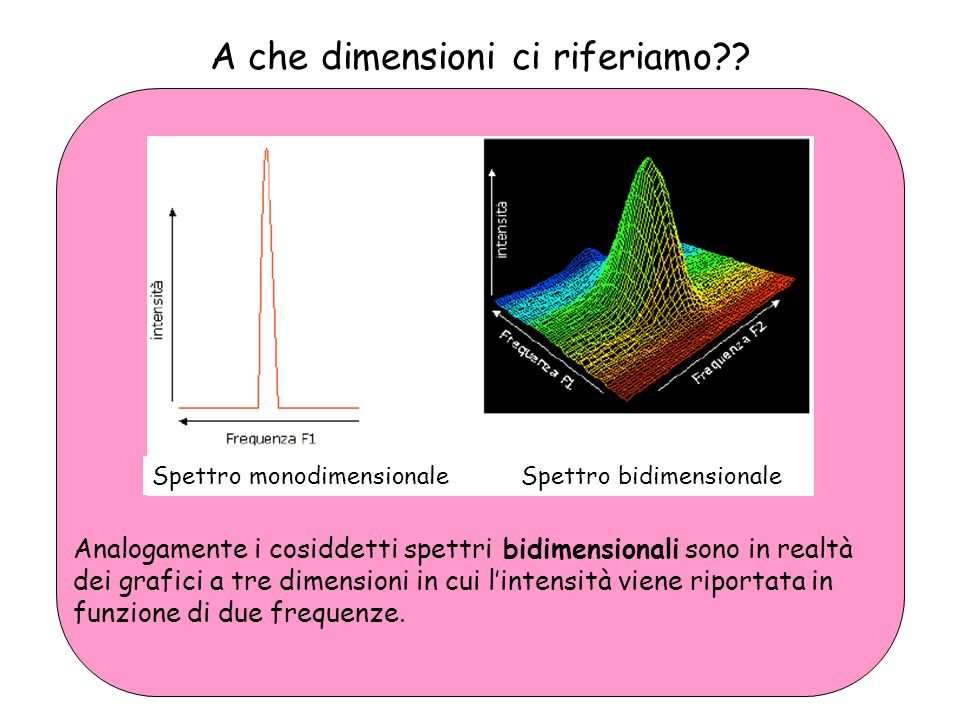1 H- 1 H COSY: come leggere lo spettro Un cross peak è relativo allaccoppiamento con 7, laltro deve essere relativo allaccoppiamento con 5