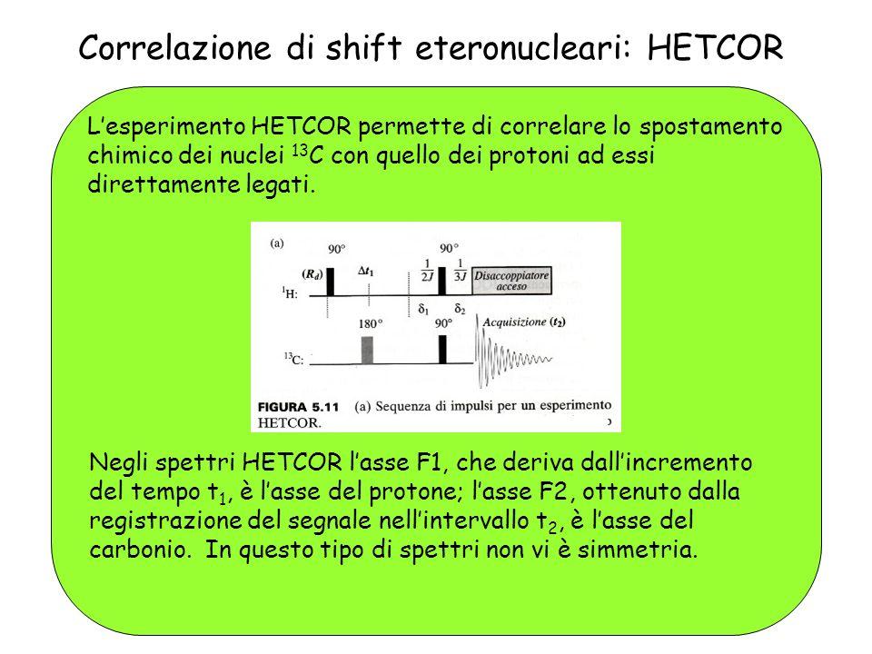 Correlazione di shift eteronucleari: HETCOR Lesperimento HETCOR permette di correlare lo spostamento chimico dei nuclei 13 C con quello dei protoni ad essi direttamente legati.