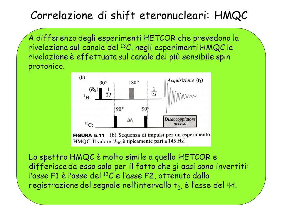 A differenza degli esperimenti HETCOR che prevedono la rivelazione sul canale del 13 C, negli esperimenti HMQC la rivelazione è effettuata sul canale del più sensibile spin protonico.