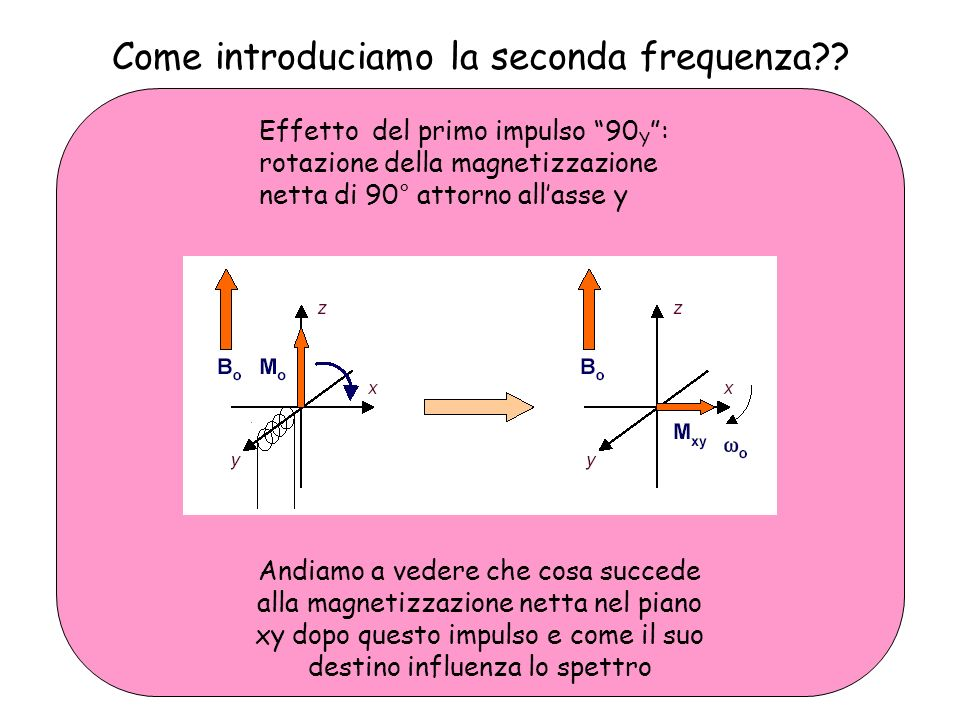 Come introduciamo la seconda frequenza?.