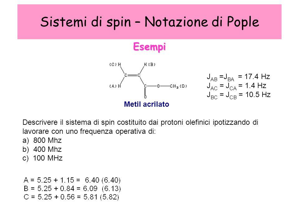 Sistemi di spin – Notazione di Pople Esempi Descrivere il sistema di spin costituito dai protoni olefinici ipotizzando di lavorare con uno frequenza operativa di: a) 800 Mhz b) 400 Mhz c) 100 MHz Metil acrilato J AB =J BA = 17.4 Hz J AC = J CA = 1.4 Hz J BC = J CB = 10.5 Hz