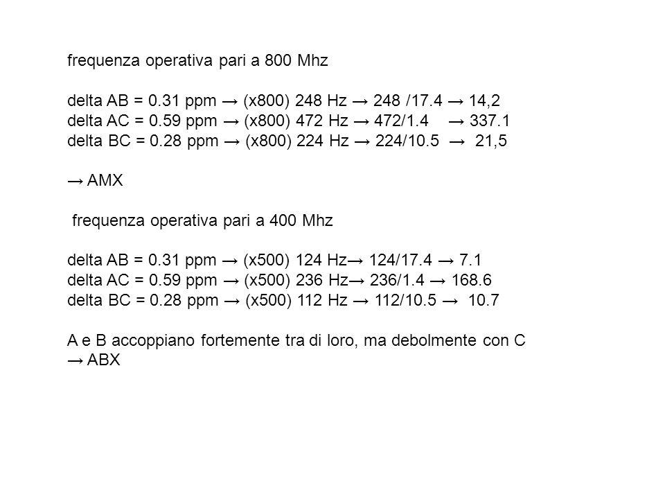 frequenza operativa pari a 800 Mhz delta AB = 0.31 ppm (x800) 248 Hz 248 /17.4 14,2 delta AC = 0.59 ppm (x800) 472 Hz 472/1.4 337.1 delta BC = 0.28 ppm (x800) 224 Hz 224/10.5 21,5 AMX frequenza operativa pari a 400 Mhz delta AB = 0.31 ppm (x500) 124 Hz 124/17.4 7.1 delta AC = 0.59 ppm (x500) 236 Hz 236/1.4 168.6 delta BC = 0.28 ppm (x500) 112 Hz 112/10.5 10.7 A e B accoppiano fortemente tra di loro, ma debolmente con C ABX