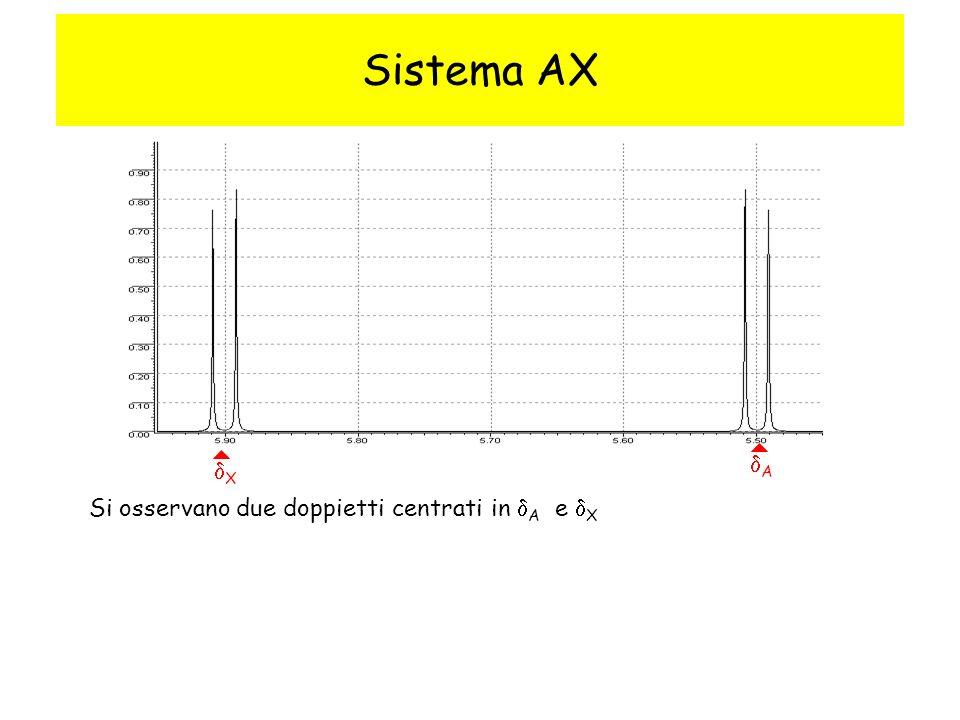 Sistema AX Si osservano due doppietti centrati in A e X A X