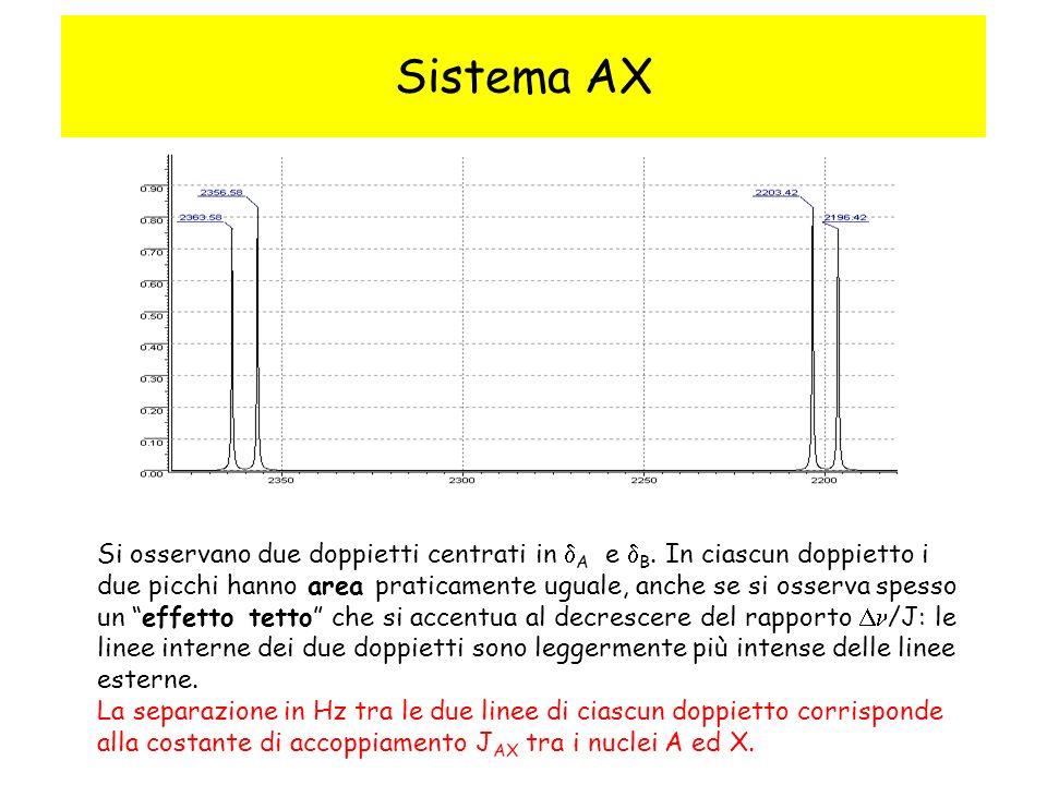 Sistema AX Si osservano due doppietti centrati in A e B.