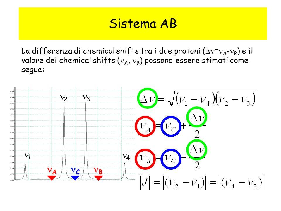 Sistema AB La differenza di chemical shifts tra i due protoni ( = A - B ) e il valore dei chemical shifts ( A, B ) possono essere stimati come segue: 1 2 3 4 C C A A B B