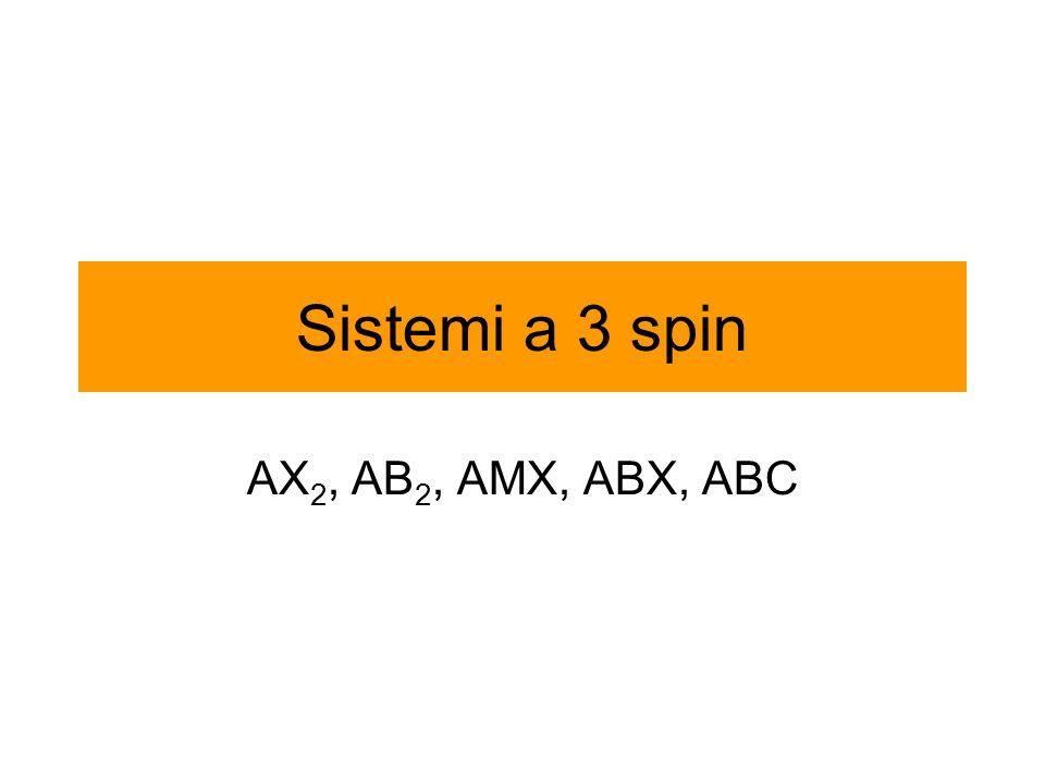 Sistemi a 3 spin AX 2, AB 2, AMX, ABX, ABC