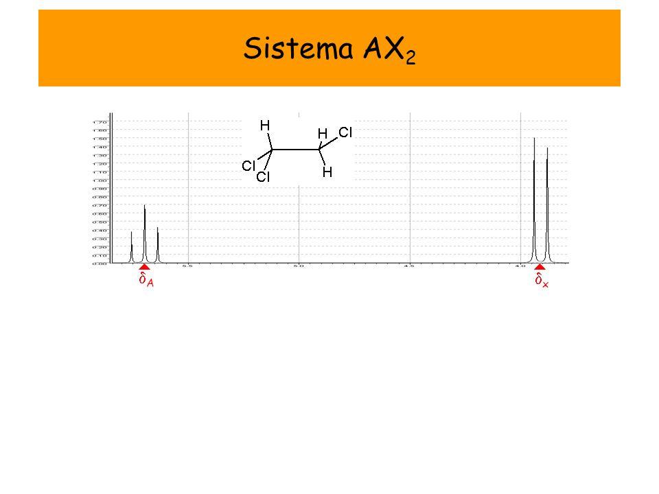 x A Sistema AX 2