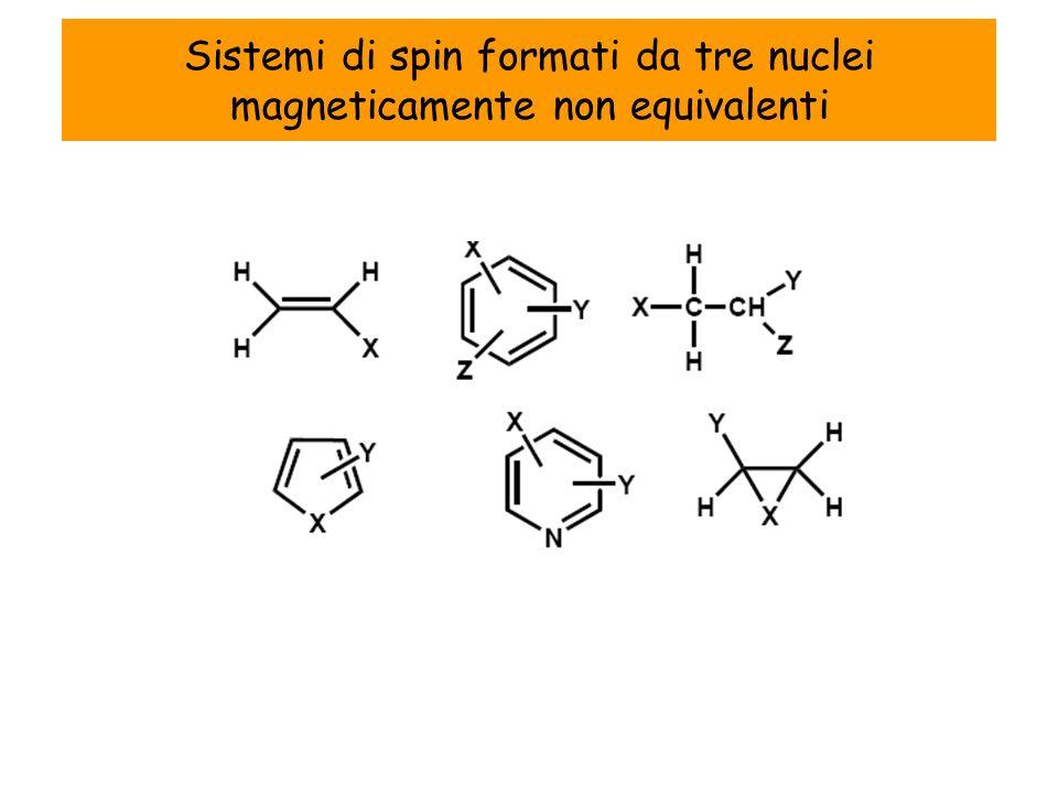 Sistemi di spin formati da tre nuclei magneticamente non equivalenti