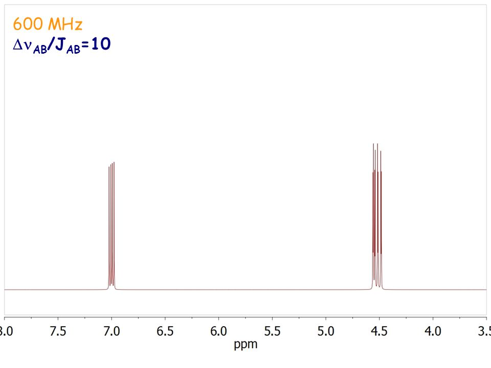 600 MHz AB /J AB =10