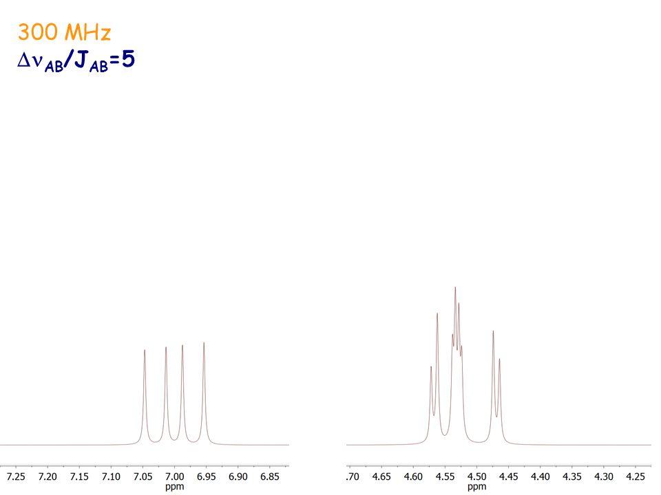 300 MHz AB /J AB =5