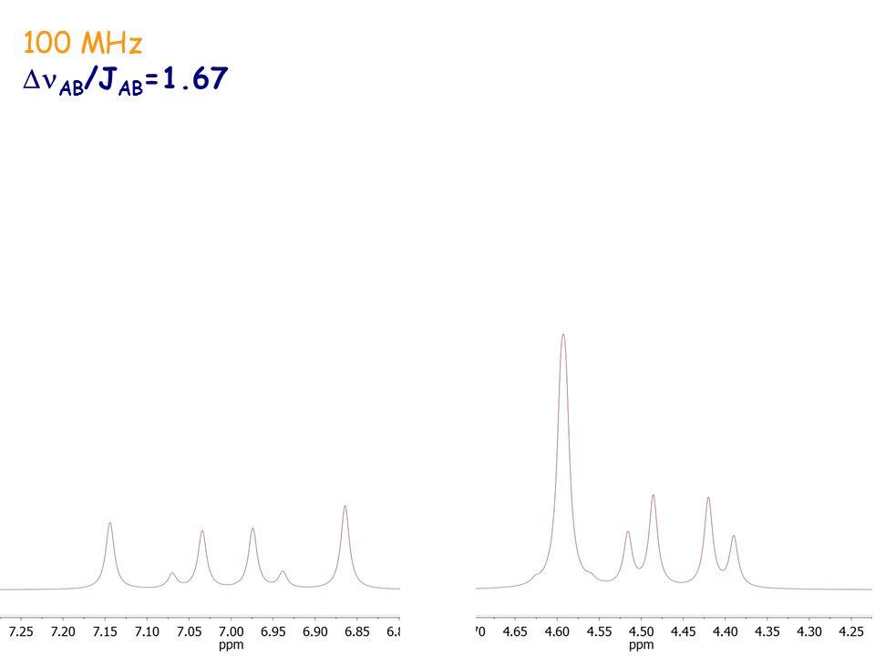100 MHz AB /J AB =1.67