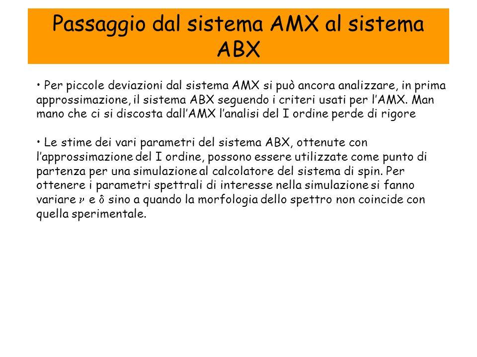 Per piccole deviazioni dal sistema AMX si può ancora analizzare, in prima approssimazione, il sistema ABX seguendo i criteri usati per lAMX.