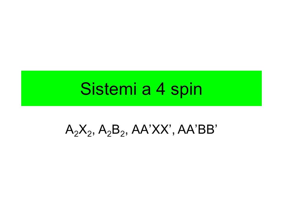 Sistemi a 4 spin A 2 X 2, A 2 B 2, AAXX, AABB