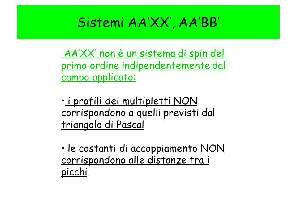 Sistemi AAXX, AABB AAXX non è un sistema di spin del primo ordine indipendentemente dal campo applicato: i profili dei multipletti NON corrispondono a quelli previsti dal triangolo di Pascal le costanti di accoppiamento NON corrispondono alle distanze tra i picchi
