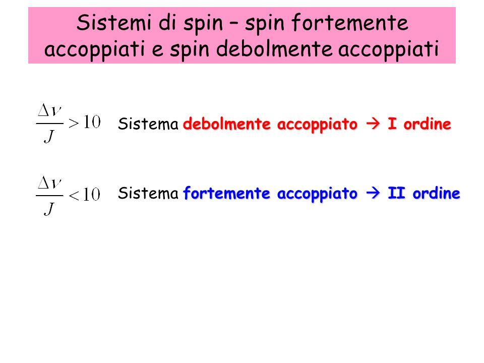 Sistemi di spin – spin fortemente accoppiati e spin debolmente accoppiati debolmente accoppiato I ordine Sistema debolmente accoppiato I ordine fortemente accoppiato II ordine Sistema fortemente accoppiato II ordine