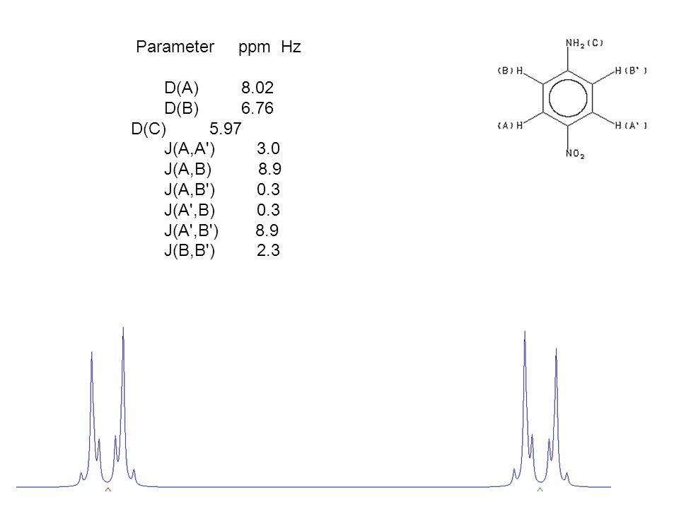 Parameter ppm Hz D(A) 8.02 D(B) 6.76 D(C) 5.97 J(A,A ) 3.0 J(A,B) 8.9 J(A,B ) 0.3 J(A ,B) 0.3 J(A ,B ) 8.9 J(B,B ) 2.3