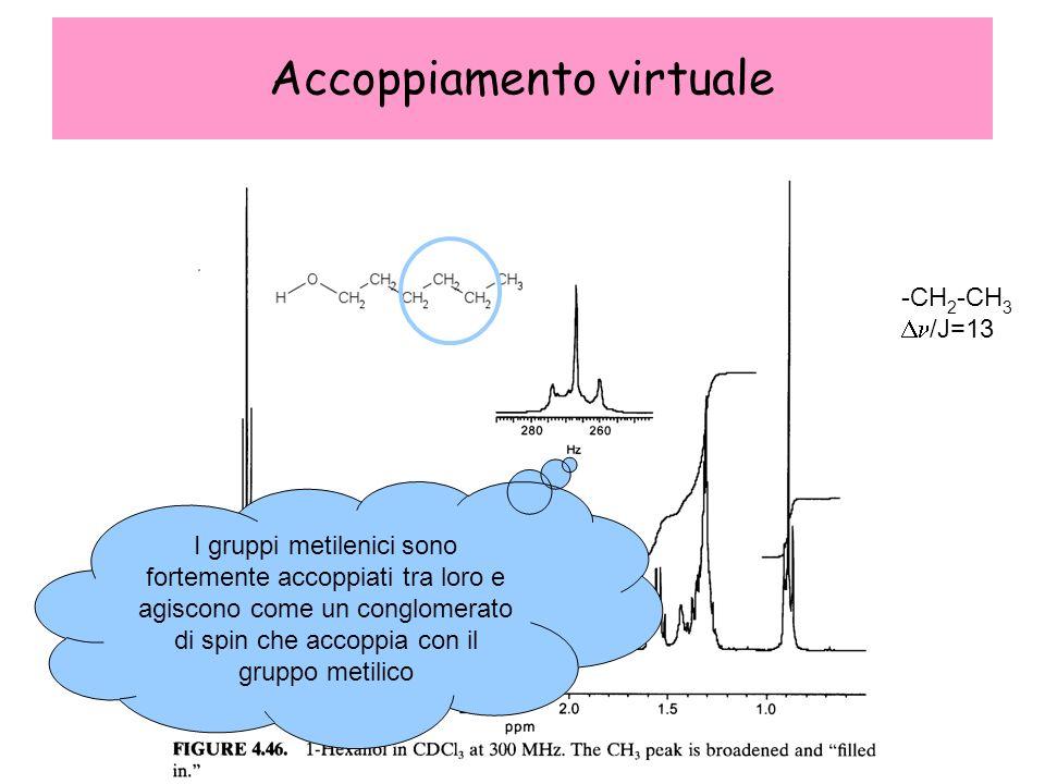 Accoppiamento virtuale -CH 2 -CH 3 /J=13 I gruppi metilenici sono fortemente accoppiati tra loro e agiscono come un conglomerato di spin che accoppia con il gruppo metilico