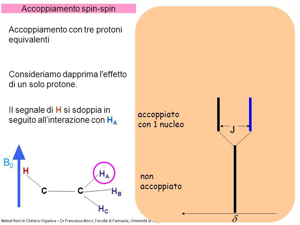 Accoppiamento spin-spin CC H HCHC B0B0 HBHB HAHA Consideriamo dapprima l effetto di un solo protone.