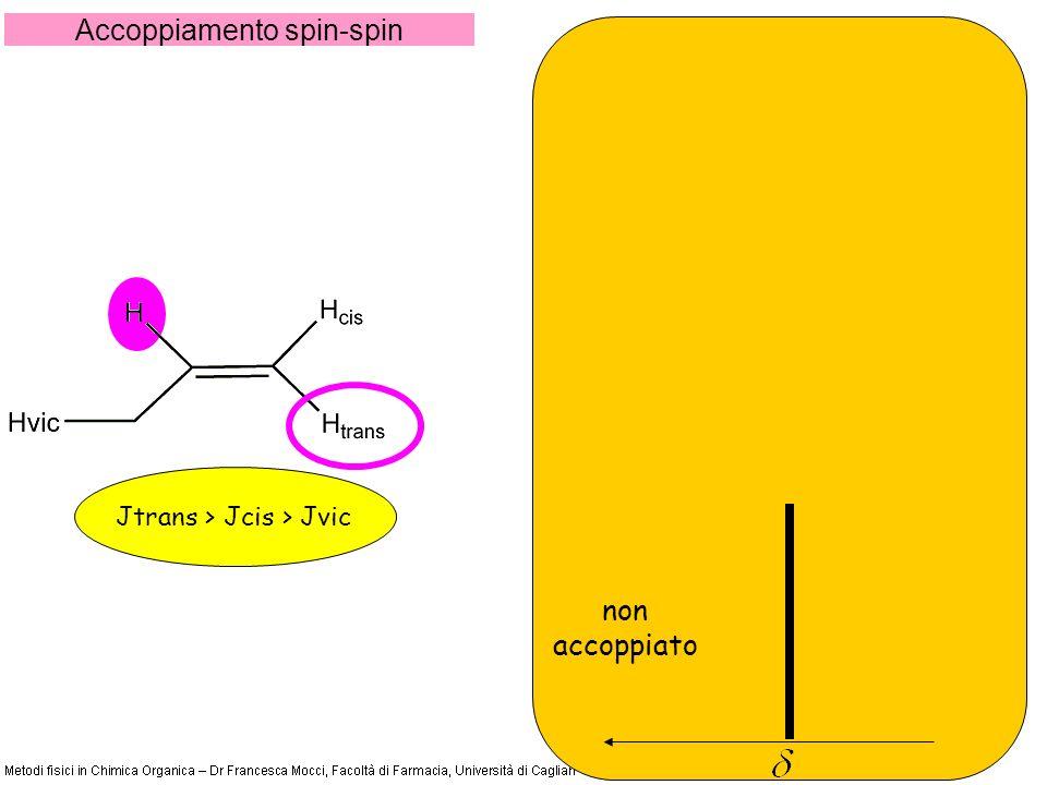 Accoppiamento spin-spin Jtrans > Jcis > Jvic non accoppiato