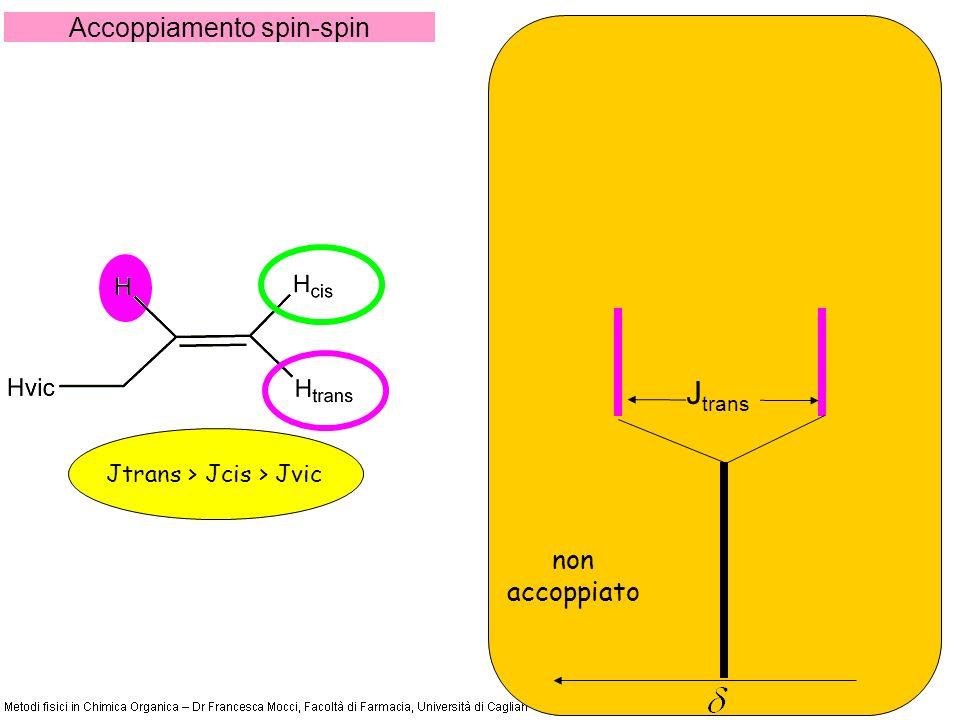 Accoppiamento spin-spin Jtrans > Jcis > Jvic non accoppiato J trans