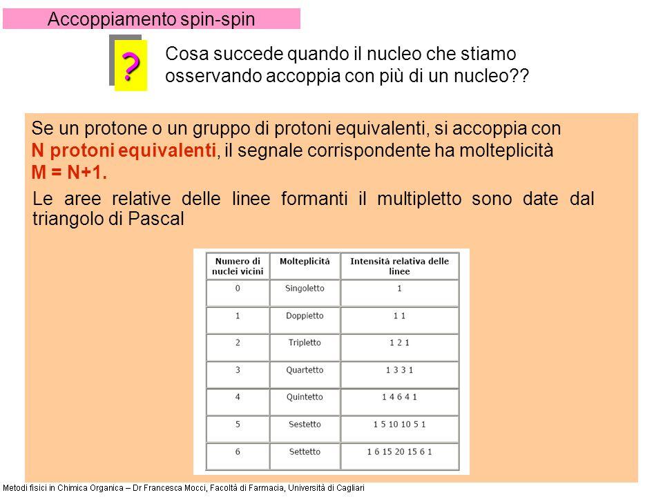 Accoppiamento spin-spin Cosa succede quando il nucleo che stiamo osservando accoppia con nuclei magneticamente non equivalenti.