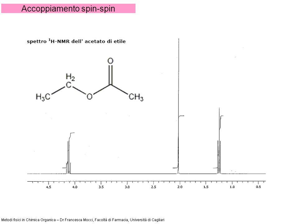 Accoppiamento spin-spin n molteplicità 2 n 1.
