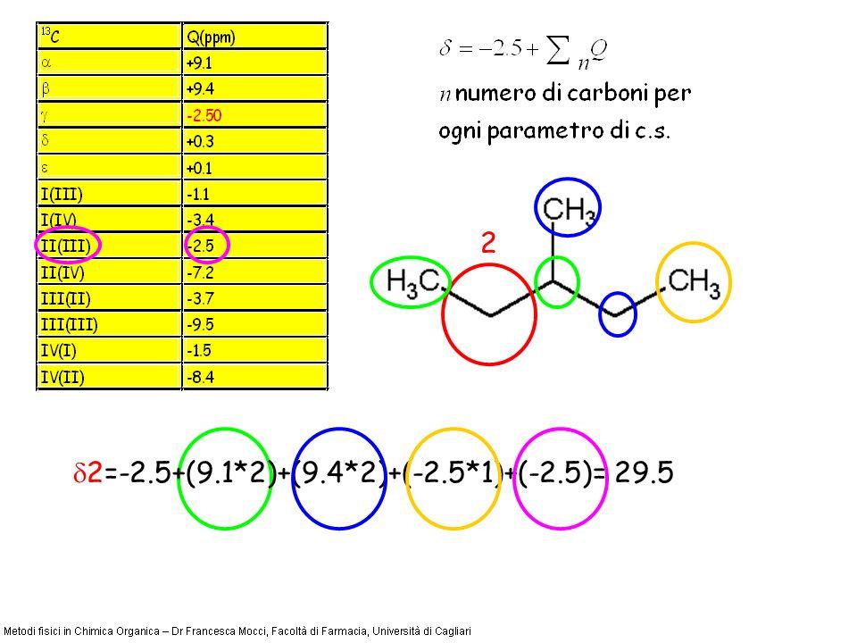 2 2=-2.5+(9.1*2)+(9.4*2)+(-2.5*1)+(-2.5)= 29.5