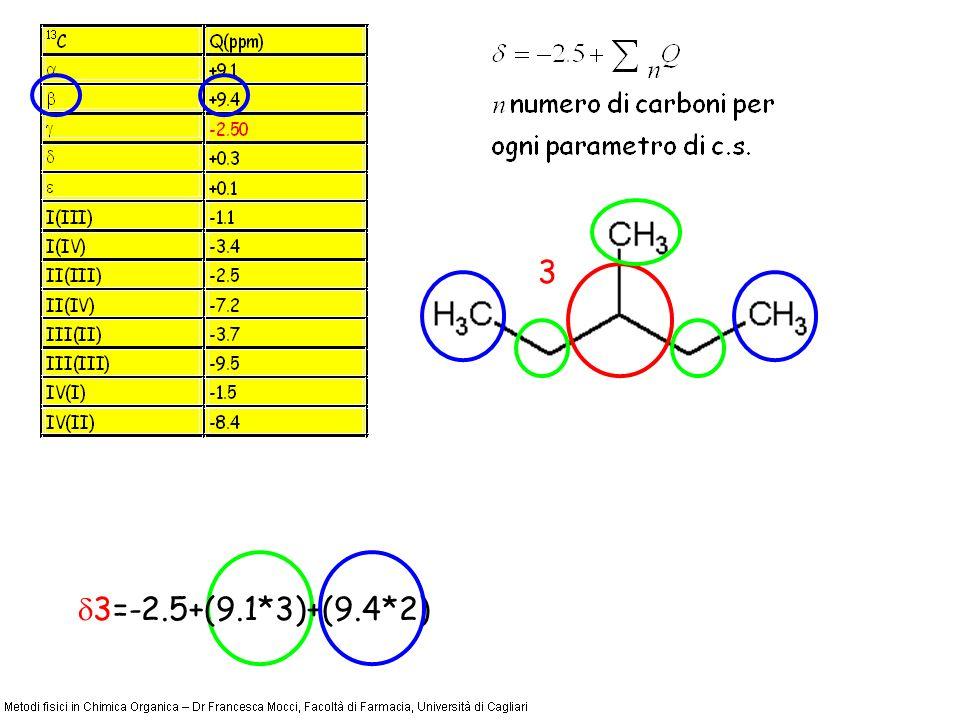 3 3=-2.5+(9.1*3)+(9.4*2)
