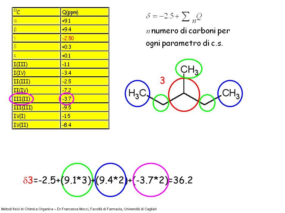 3 3=-2.5+(9.1*3)+(9.4*2)+(-3.7*2)=36.2