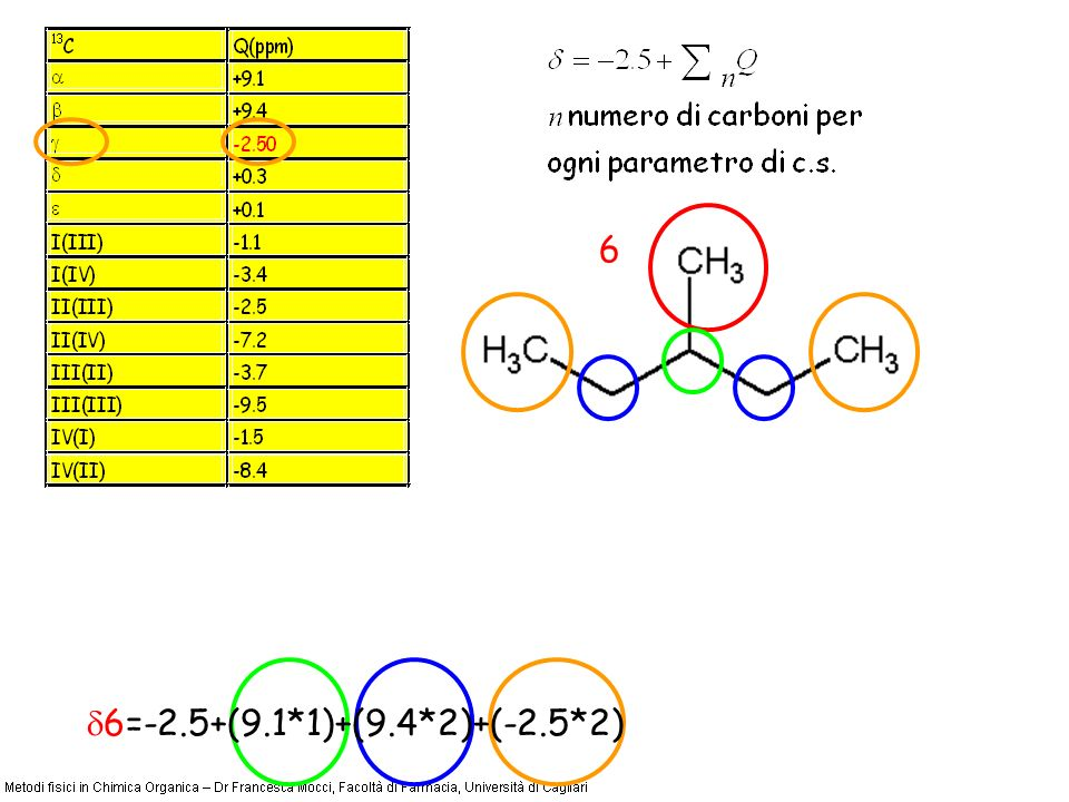 6 6=-2.5+(9.1*1)+(9.4*2)+(-2.5*2)