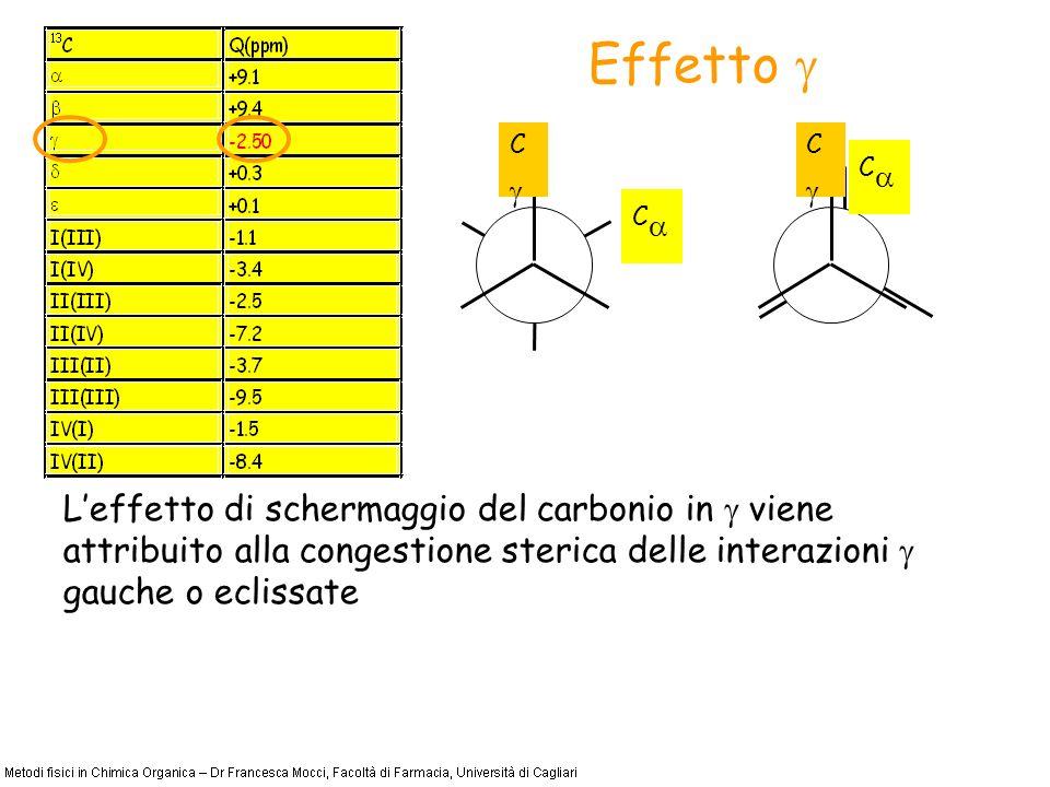 Effetto C C Leffetto di schermaggio del carbonio in viene attribuito alla congestione sterica delle interazioni gauche o eclissate C C