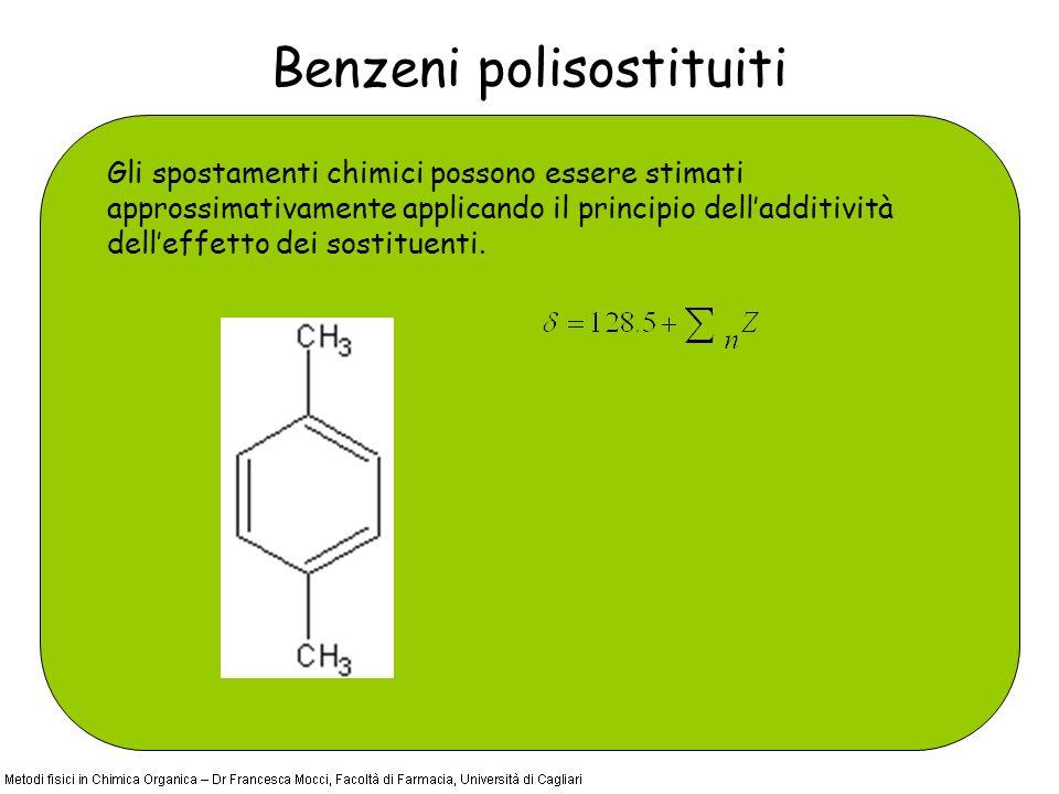 Benzeni polisostituiti Gli spostamenti chimici possono essere stimati approssimativamente applicando il principio delladditività delleffetto dei sosti