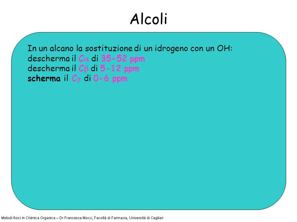 Alcoli In un alcano la sostituzione di un idrogeno con un OH: descherma il C di 35-52 ppm descherma il C di 5-12 ppm scherma il C di 0-6 ppm