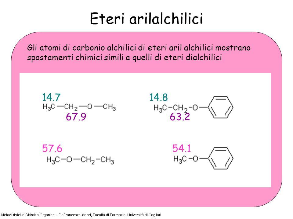 Eteri arilalchilici Gli atomi di carbonio alchilici di eteri aril alchilici mostrano spostamenti chimici simili a quelli di eteri dialchilici 57.654.1