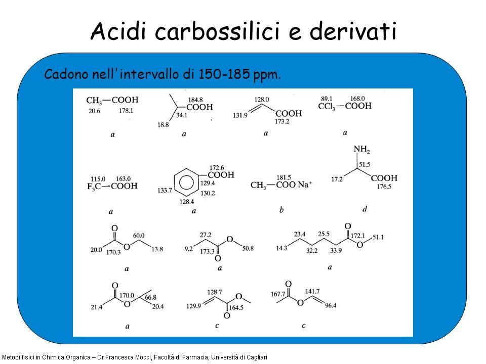 Acidi carbossilici e derivati Cadono nell'intervallo di 150-185 ppm.