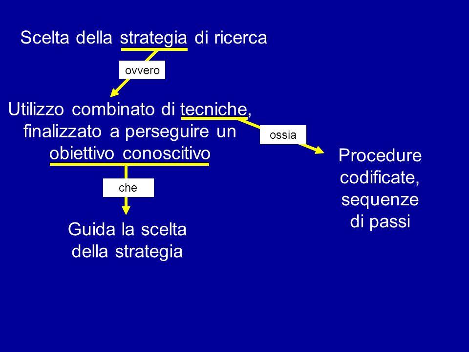 Scelta della strategia di ricerca Utilizzo combinato di tecniche, finalizzato a perseguire un obiettivo conoscitivo ovvero Procedure codificate, seque