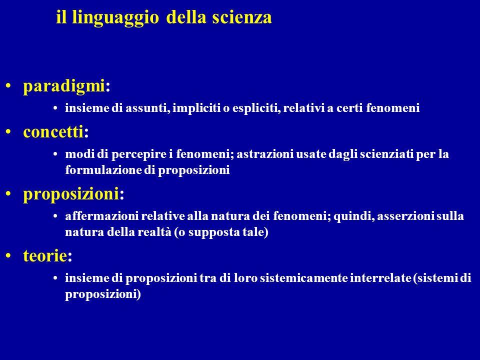il linguaggio della scienza paradigmi: insieme di assunti, impliciti o espliciti, relativi a certi fenomeni concetti: modi di percepire i fenomeni; as