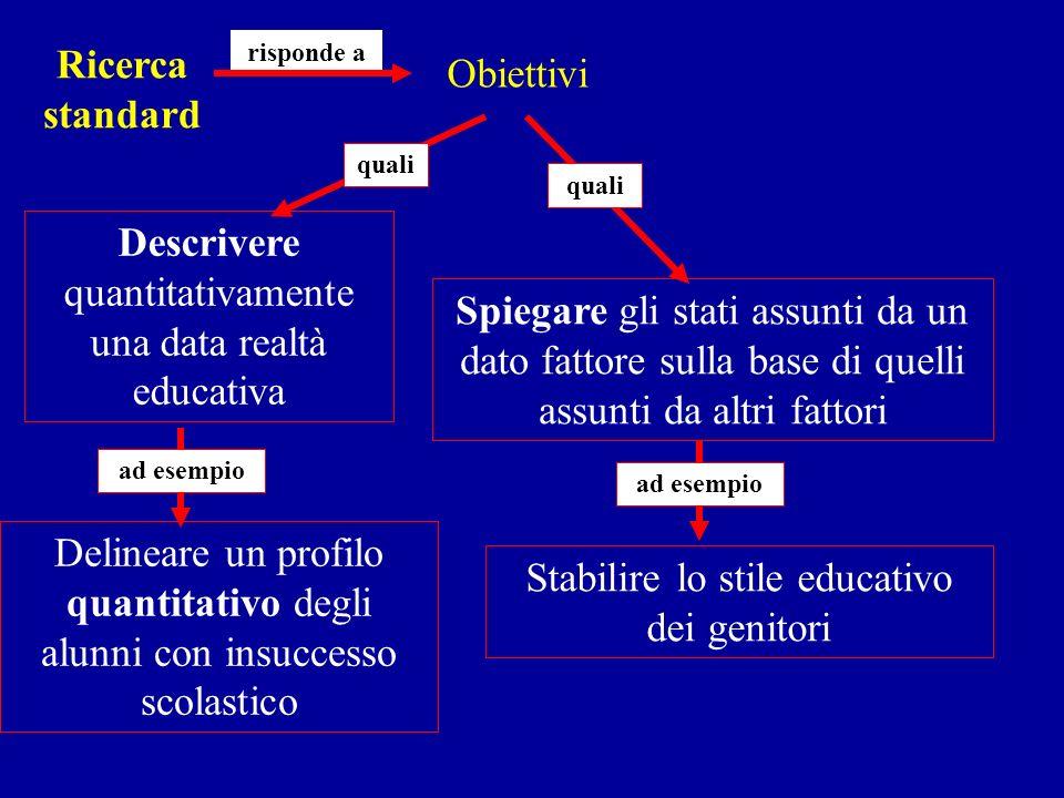 Ricerca standard risponde a Obiettivi Descrivere quantitativamente una data realtà educativa quali ad esempio Delineare un profilo quantitativo degli