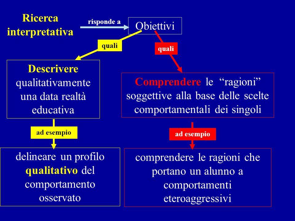 Ricerca interpretativa risponde a Obiettivi Descrivere qualitativamente una data realtà educativa quali ad esempio delineare un profilo qualitativo de