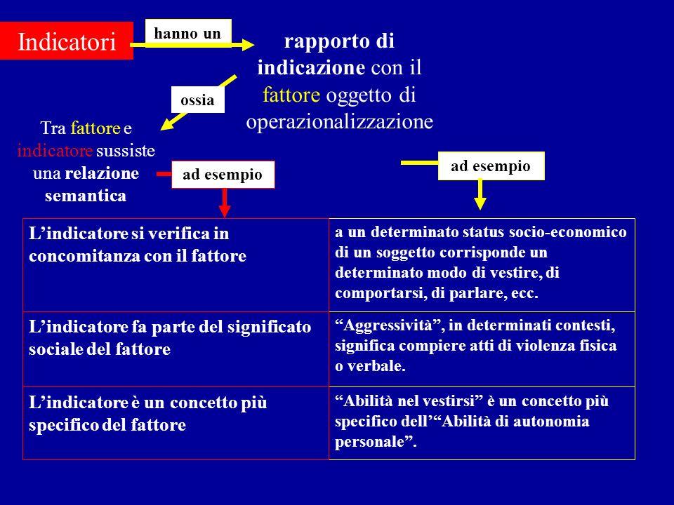 Indicatori hanno un rapporto di indicazione con il fattore oggetto di operazionalizzazione Tra fattore e indicatore sussiste una relazione semantica o