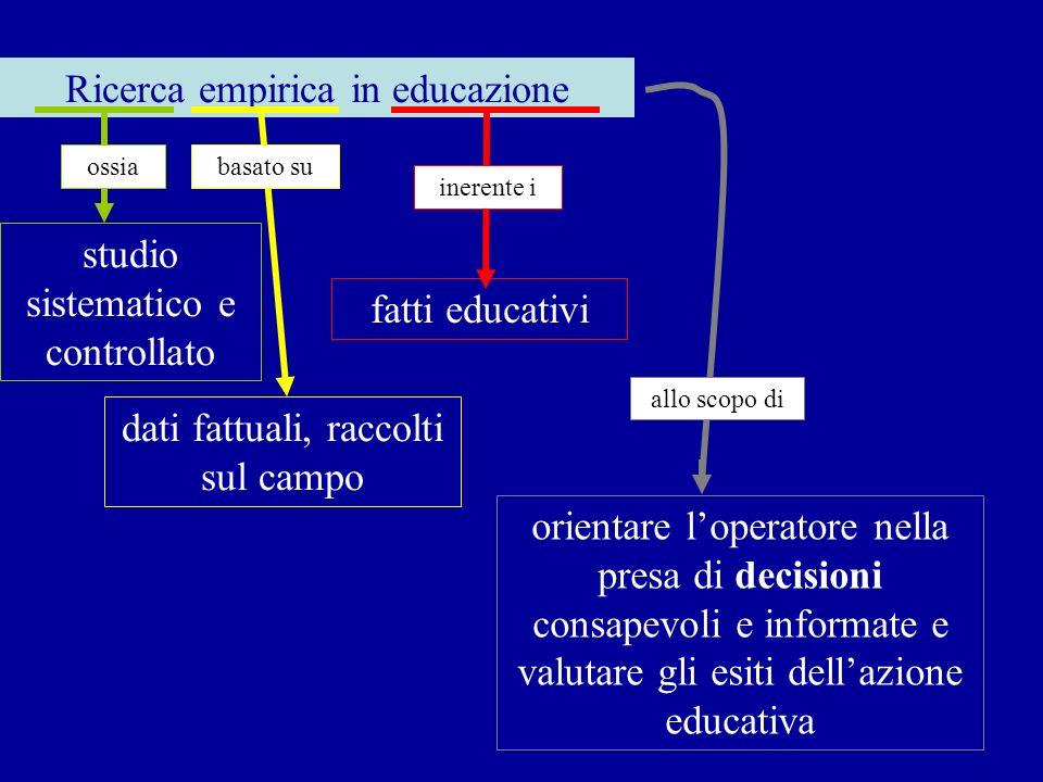 Ricerca empirica in educazione orientare loperatore nella presa di decisioni consapevoli e informate e valutare gli esiti dellazione educativa allo sc